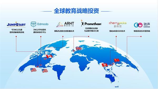 全球教育战略投资